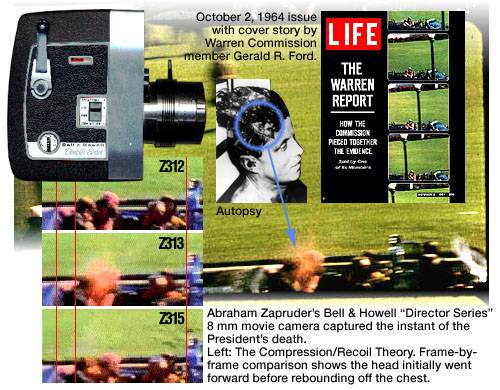 The Zapruder film, and head snap